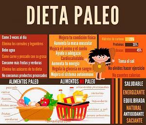 Pulsa en la imagen para verla en tamaño completo  Nombre: paleo-dieta.jpg Visitas: 62 Tamaño: 76.9 KB ID: 2332